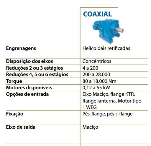 redutor-coaxial