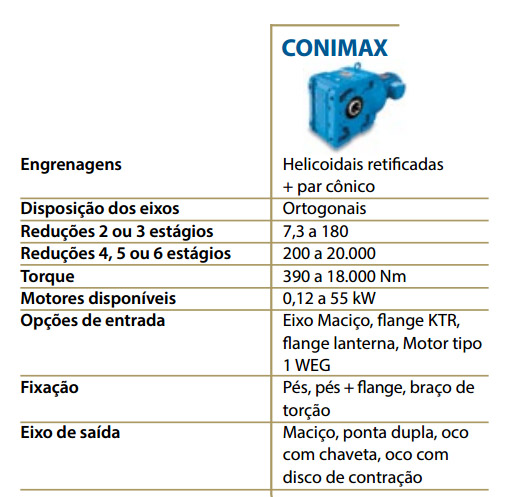 redutor-conimax